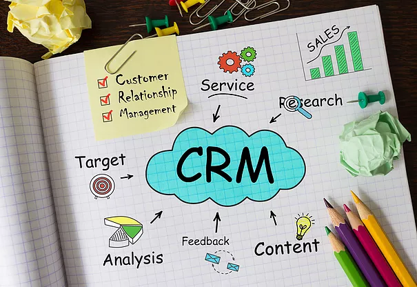 How to Prepare Your organization for CRM Implementation?